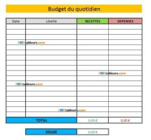 Budget du quotidien