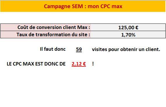 Mon CPC max